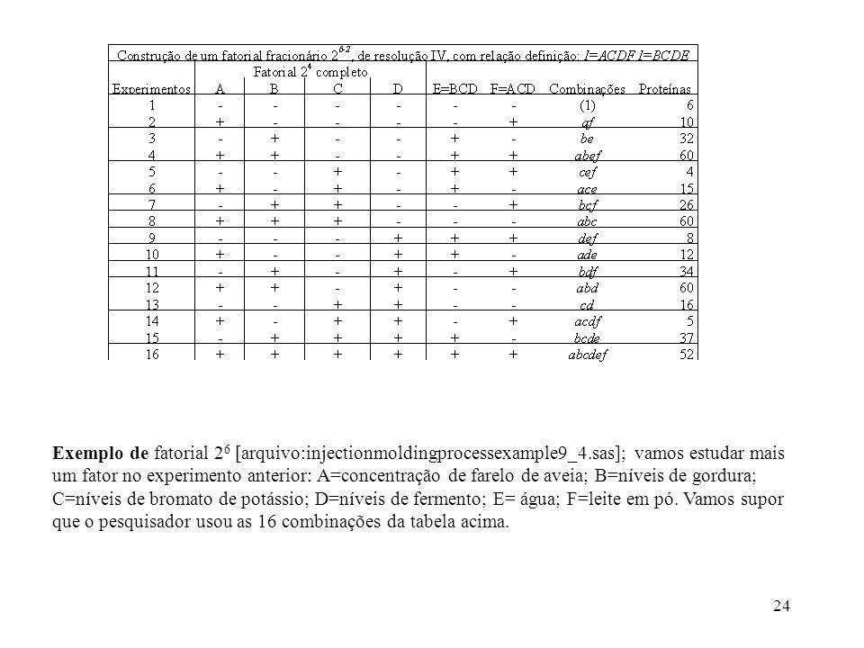 Exemplo de fatorial 26 [arquivo:injectionmoldingprocessexample9_4